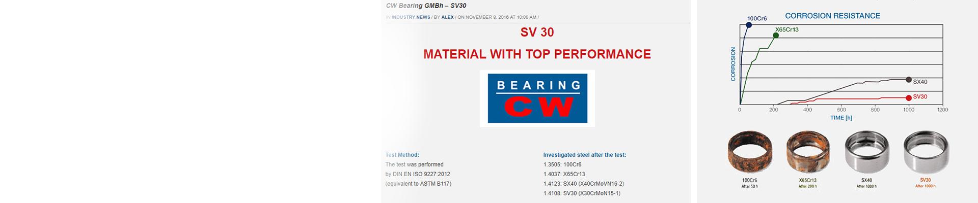 CW bearing