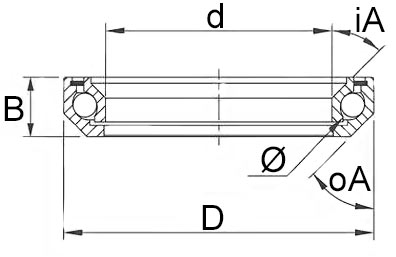 specialized bearing